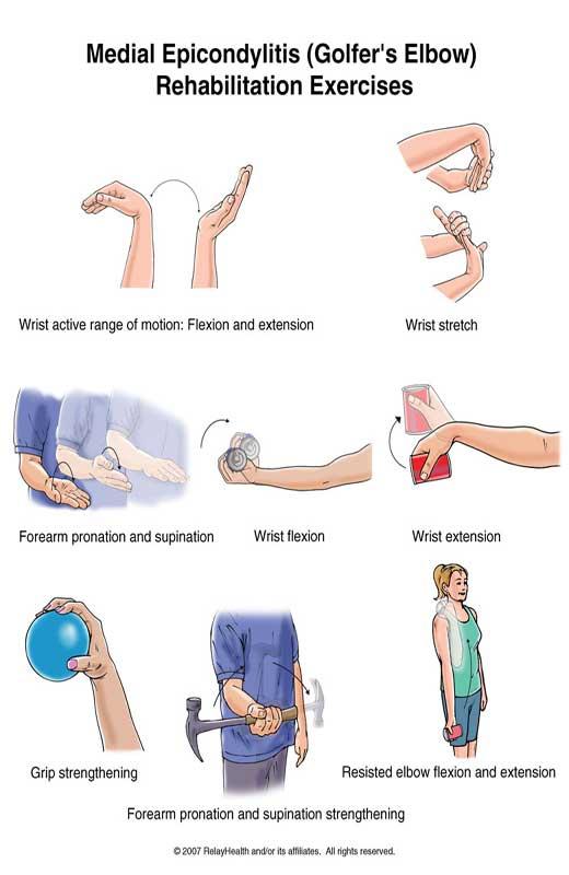 ورزش های توانبخشی آسیب آرنج