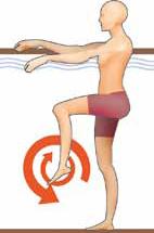 ورزش در آب , آب درمانی
