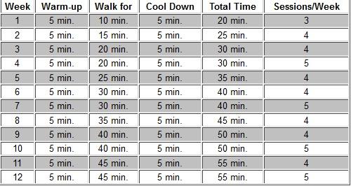 12week walk 3