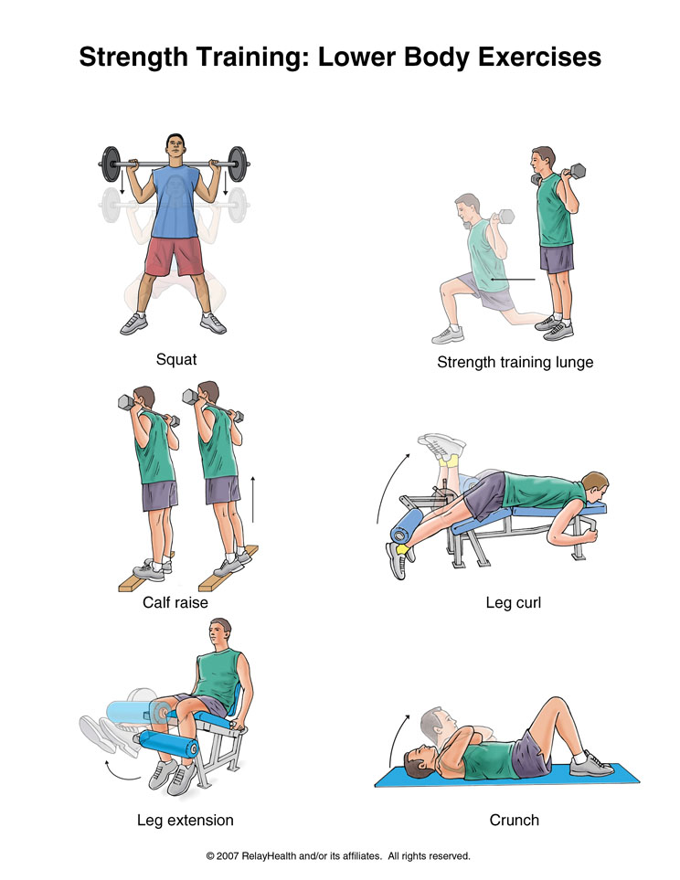تمرینات قدرتی