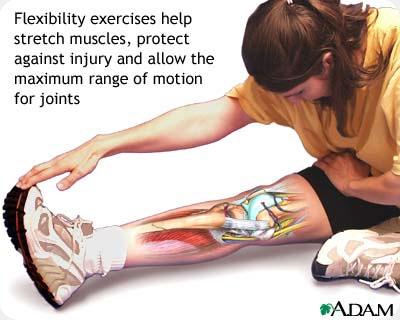 شدت و نوع ورزش