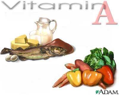 Vitami A elmevarzesh انواع ویتامین و همچنین فواید آن هم