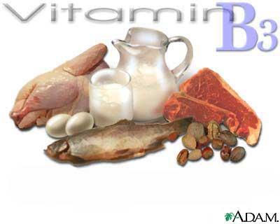 vitamin b3 elmevarzesh انواع ویتامین و همچنین فواید آن هم