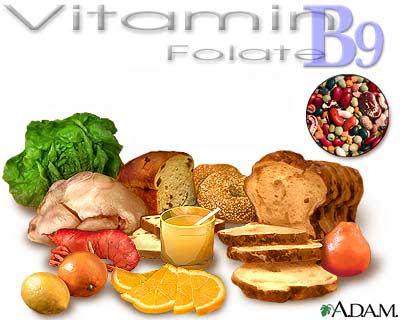 vitamin b9 elmevarzesh انواع ویتامین و همچنین فواید آن هم