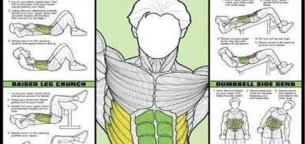 abdomen-and-flank-movement