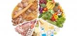 9-foods-never-elmevarzesh