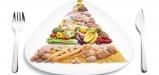 balanced-diet-1-elmevarzesh