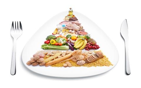 balanced diet 1 elmevarzesh اشتباهات تغذیه ای ورزشکاران رشته های قدرتی