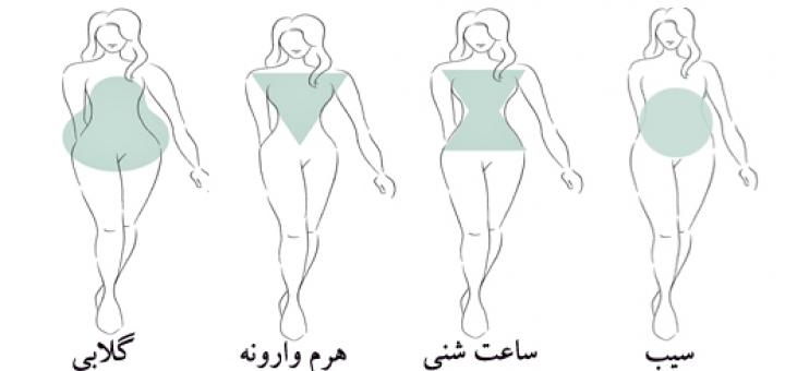چگونه بر اساس شکل بدن درست غذا بخوریم؟