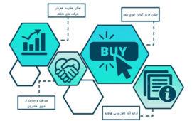 رپورتاژ: همه شرکتهای بیمه در کنار هم: وبسایت ازکیـ آغاز به کار کرد!
