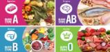 رژیم غذایی بر اساس گروه خونی چیست؟ آیا این نوع رژیم علمی است؟