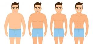 انواع مختلف درصد چربی بدن در زنان و مردان به چه صورت است؟