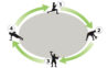 تمرینات دایره ای چیست و چگونه انجام می شود؟