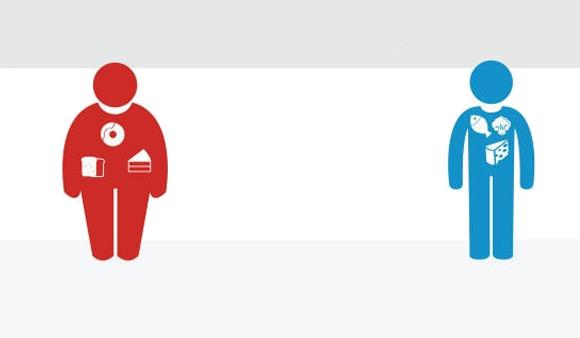 با رژیم کم کربوهیدرات چگونه و با چه سرعتی میتوان وزن کم کرد؟