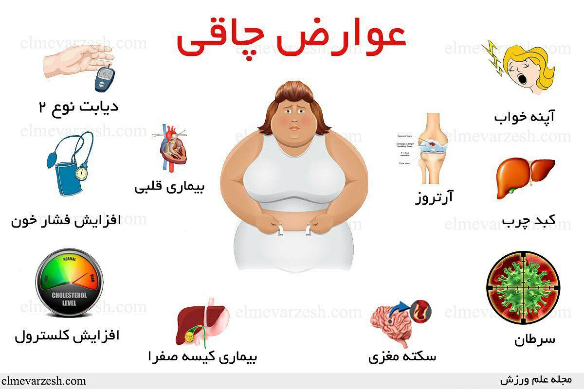 فواید کاهش وزن چیست؟ چه تأثیری بر مغز و بدن دارد؟