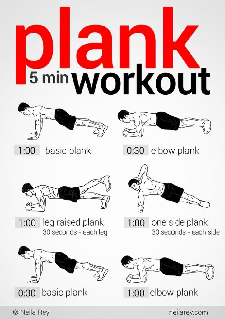 وقتی هر روز حرکت پلانک را انجام میدهید، این 7 اتفاق مفید میافتد