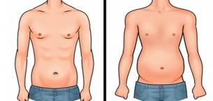 چرا افراد لاغر شکم بزرگی دارند و علت بزرگ شدن شکم چیست؟