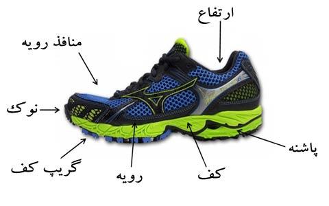 ویژگی های کفش پیاده روی